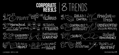Corporate rebels 8 trends