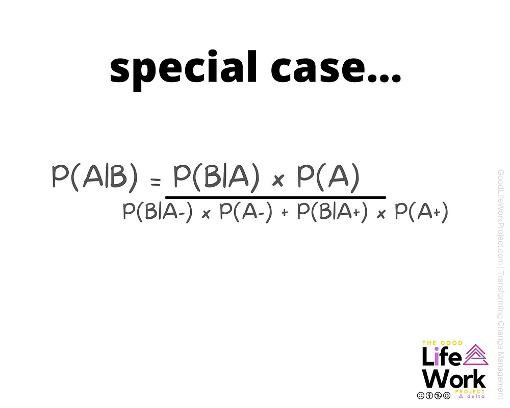 Bayes' Theorem special case