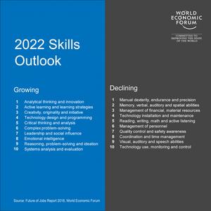 World Economic Forum Future of Jobs