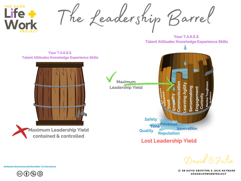 The Good Life + Work Project Leadership Barrel