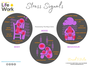 Signs of stress Mayo Clinic
