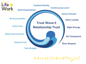 Covey Trust Wave