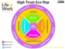 High trust eco map