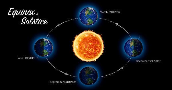 Equinox-Solstice.jpg