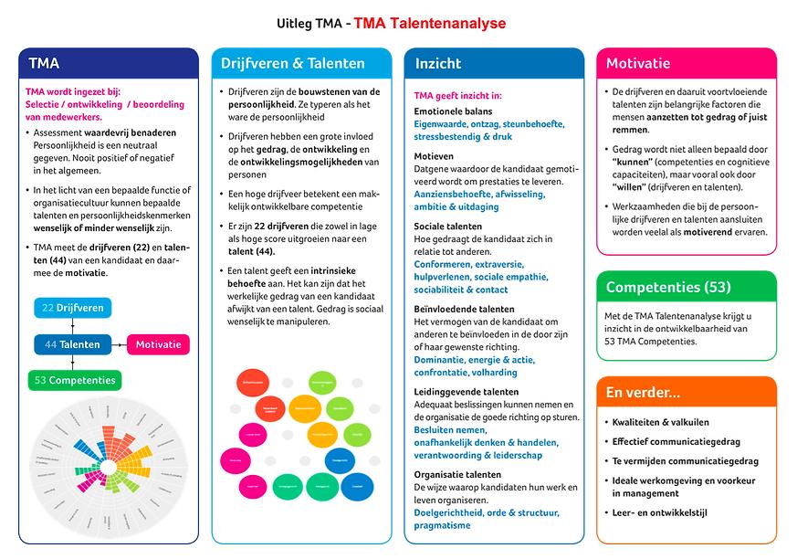 Overzichtskaart TMA.png