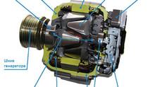 Автомобильный генератор: устройство и принцип действия