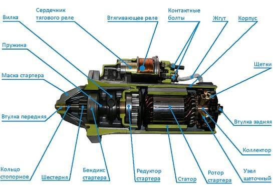 Ремонт стартера Южно-Сахалинск, Ремонт генератора Южно-Сахалинск, купить стартер Южно-Сахалинск, купить генератор Южно-Сахалинск, ремонт генератора в Южно-Сахалинске, ремонт стартера в Южно-Сахалинске, стартер, генератор, стартера, генератора, стартеров