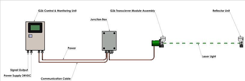 Oil Mist Detector diagram