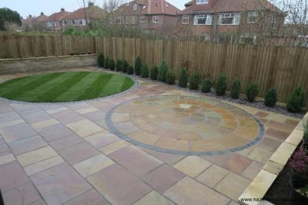 Custom Patio in York