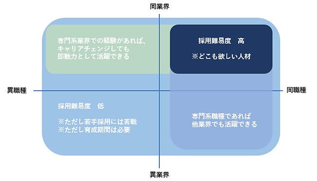 target_MAP.jpg