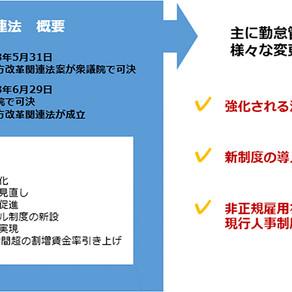 4月1日、働き方改革関連法 きょう施行