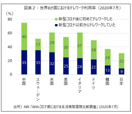 オンライン業務普及率.png