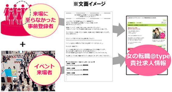 女の転職キャンペーン.jpg