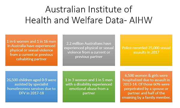 health and welfare data.png