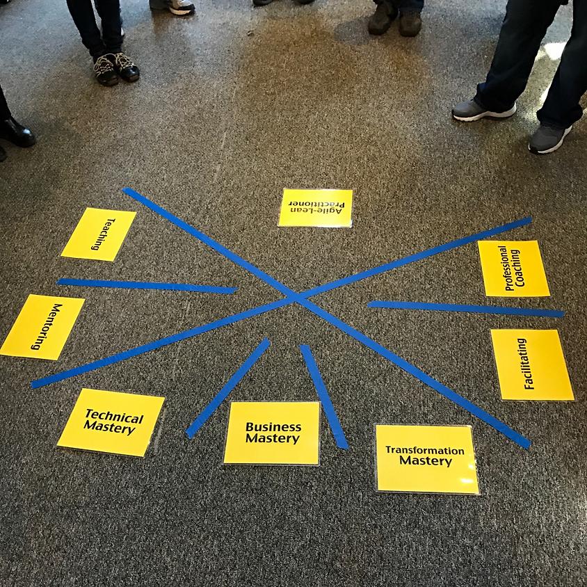 Agile Coaching Kickstart