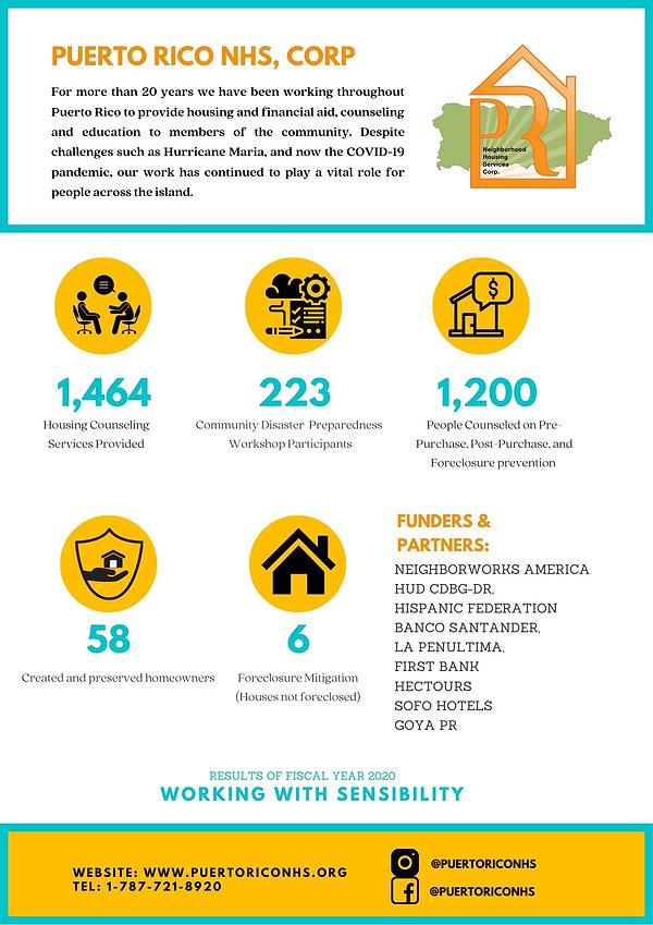 PRNHS infographic 2021 v2.jpg