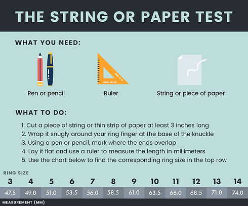 THE STRING OR PAPER TEST.jpg