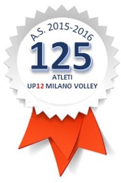 Anno Sportivo 2015/2016