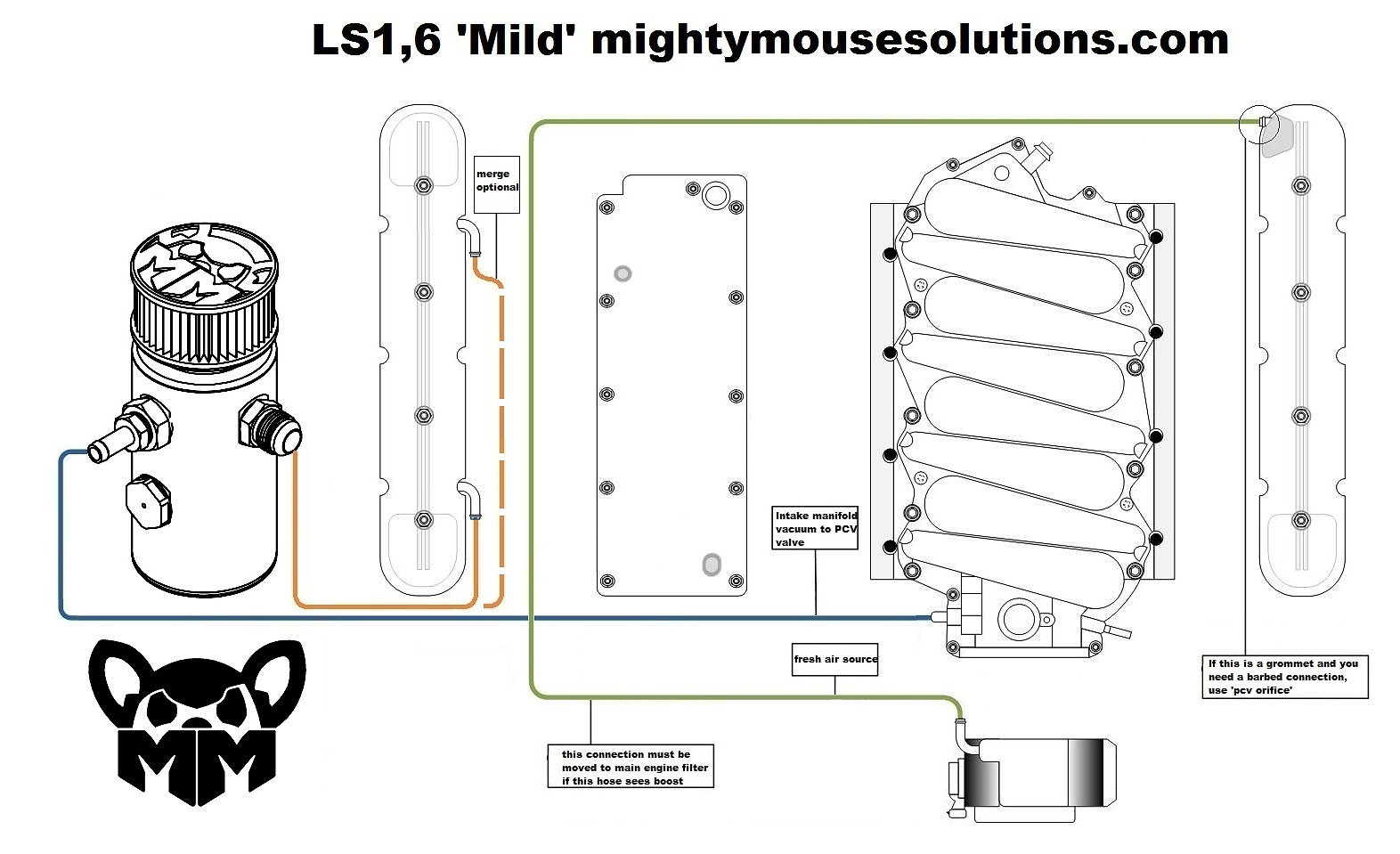 Mightymouse Solutions Home – Ls1 Engine Hose Diagram