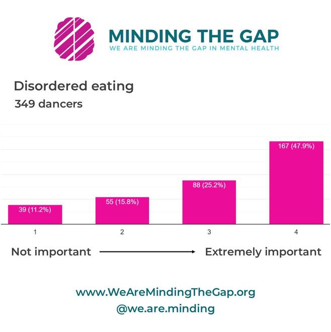 survey_disordered eating.jpg