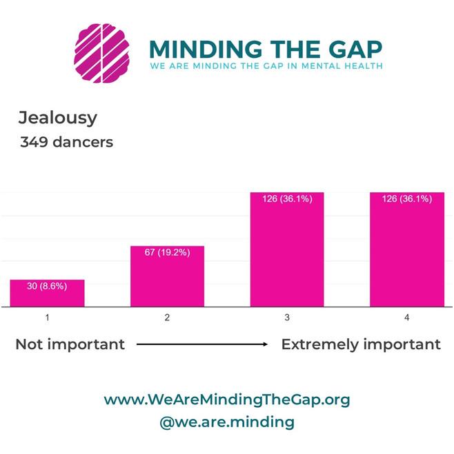survey_jealousy.jpg