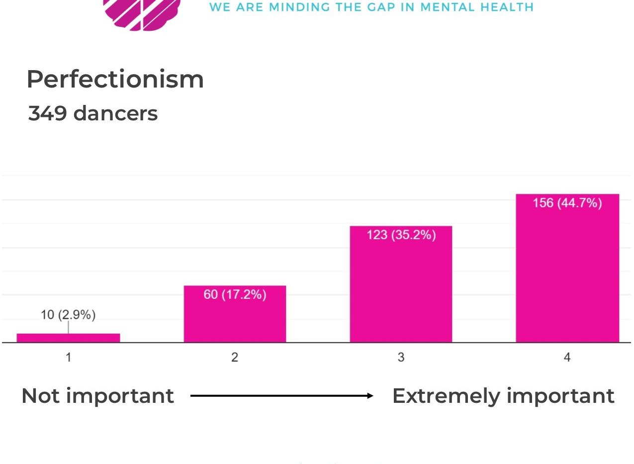 survey_perfectionism.jpg
