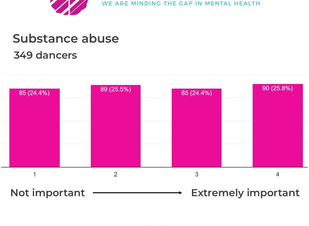 survey_substance abuse.jpg