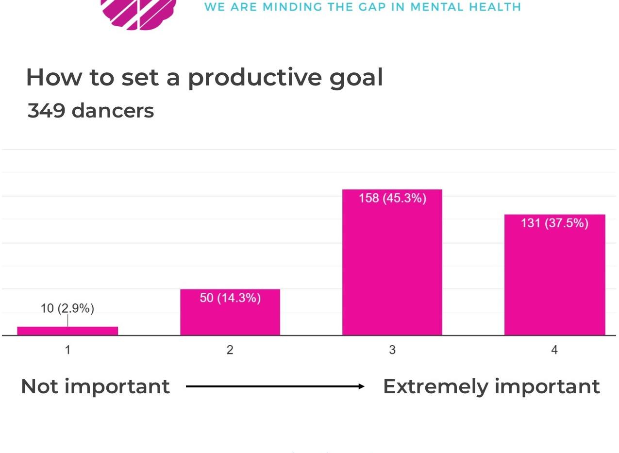 Survey_how to set a goal.jpg