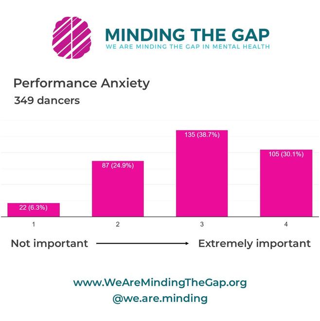 survey_performance anxiety.jpg