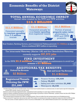 FIND Infographic Districtwide_Page_1.jpg