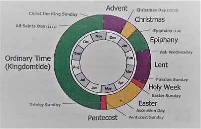Church Year .jpg