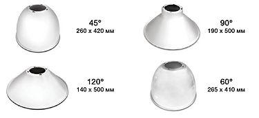 Варианты диффузоров для светильника колокол светодиодного Verluisant Led Classic Bell