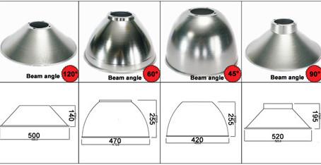 Как выбрать рефлектор для промышленного светильника светодиодного светильника колокол?