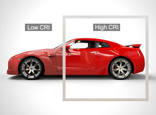 светильники с высоким CRI 90 передают цвета товаров в достоверном цвете, максимально близком к естественному