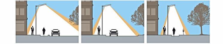 Углы рассеивания для освещение улиц и дорог