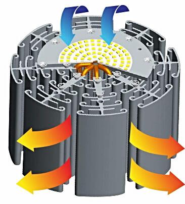 Виды систем теплоотвода промышленных светодиодных светильников Колокол: преимущества и недостатки