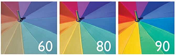 Разница индекс цветопередачи CRI