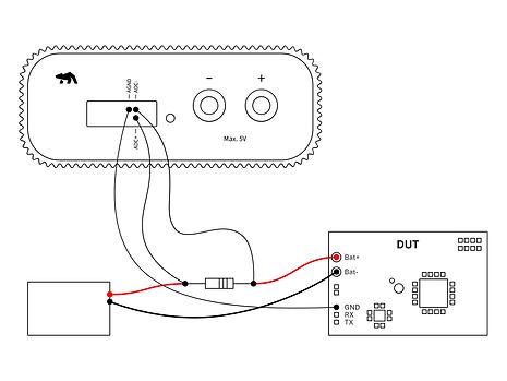 User guide illustrations for Qoitech