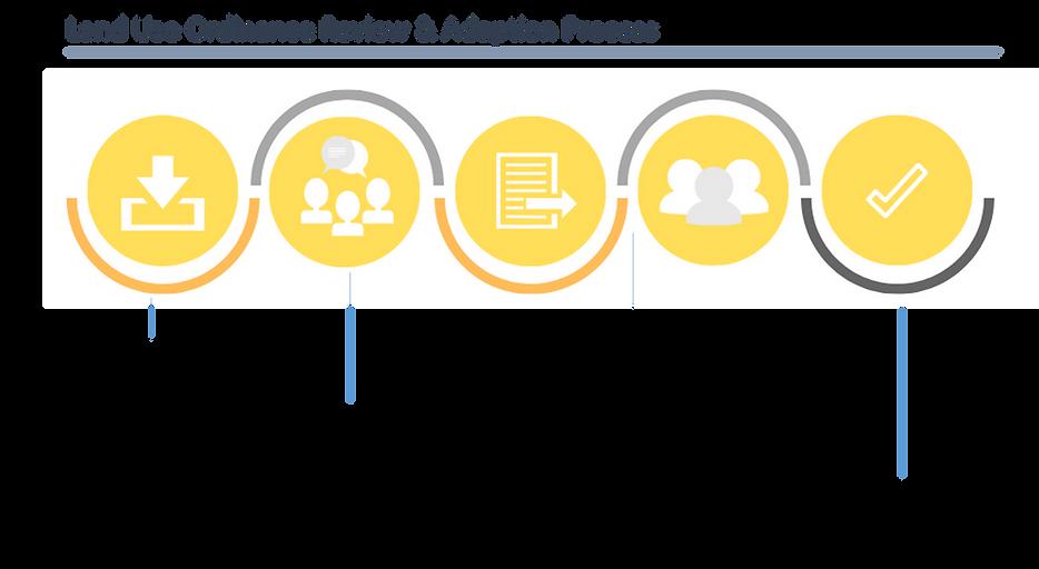 LDC AdoptionProcess.png
