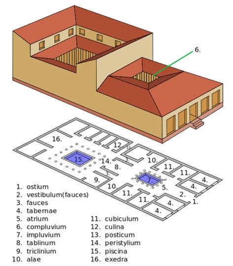 the house of vettii plan.jpg