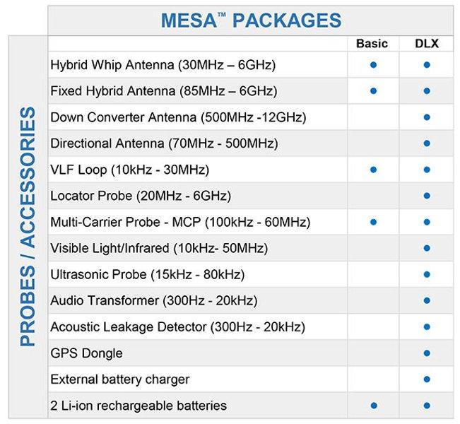 Mesa Packs.JPG