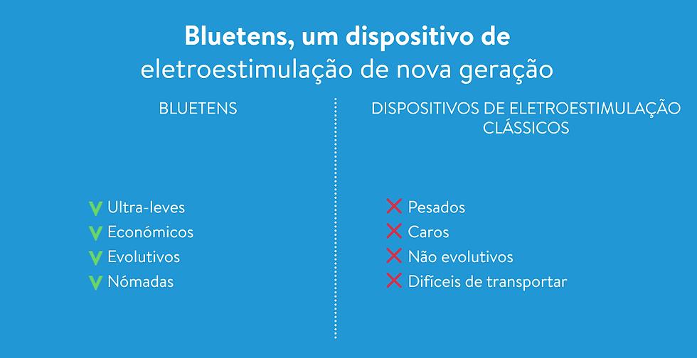 Bluetens 4.png