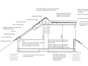 Full Plans Building Regulations Approval for Loft Conversion.