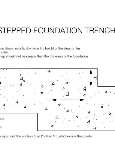stepped foundation