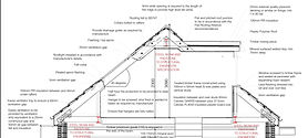 Full Plans Builing Regs Applicaion approved for a loft conversion in Littleover, Derby.