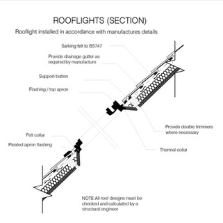 Approved Rooflight Detail