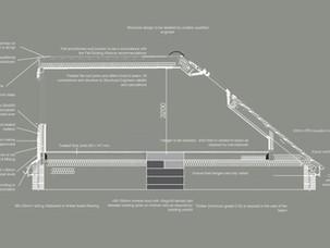 Building Regulations Approval for Loft Conversion.