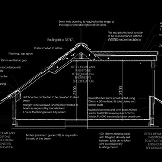 Full Plans Approval for New Roof and Dormer Extension in Derby.