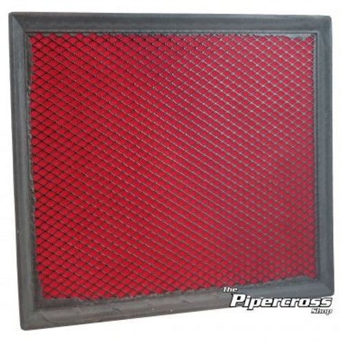 Performance Panel Filter for Vectra B