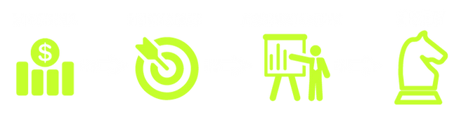 Mesmero Strategy Process